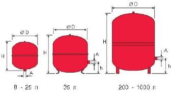 размеры Reflex NG