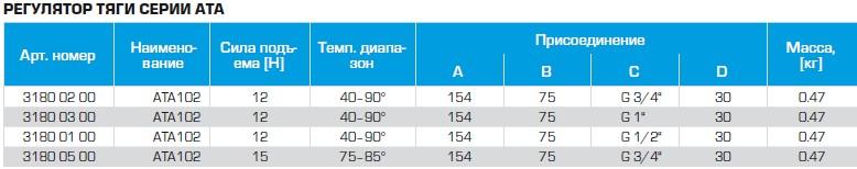 характеристики термостатического регулятора тяги