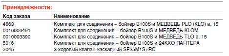 принадлежности protherm b 100 s