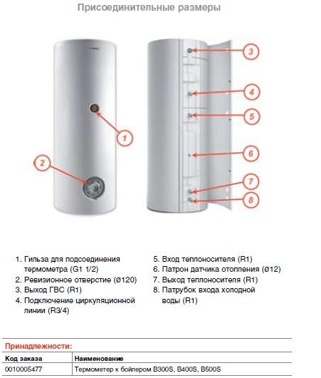 принадлежности protherm B300S B400S B500S