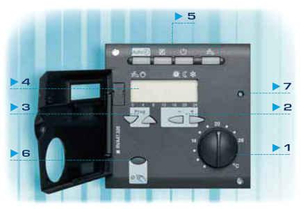 панель управления RVA для Sime